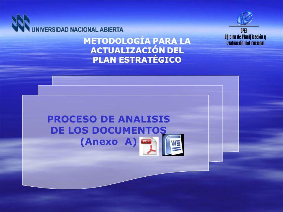 PROCESO DE ANALISIS DE LOS DOCUMENTOS (Anexo A) METODOLOGÍA PARA LA ACTUALIZACIÓN DEL PLAN ESTRATÉGICO
