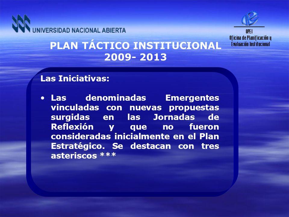 PLAN TÁCTICO INSTITUCIONAL 2009- 2013 Las Iniciativas: Las denominadas Emergentes vinculadas con nuevas propuestas surgidas en las Jornadas de Reflexi