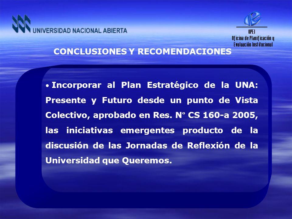 CONCLUSIONES Y RECOMENDACIONES Incorporar al Plan Estratégico de la UNA: Presente y Futuro desde un punto de Vista Colectivo, aprobado en Res. N° CS 1