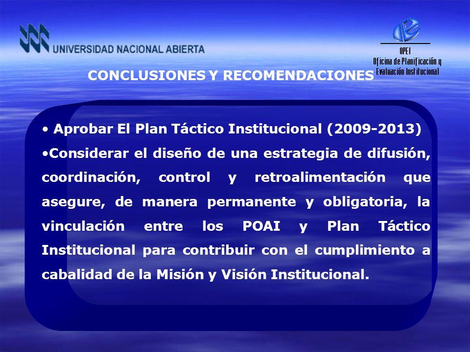 CONCLUSIONES Y RECOMENDACIONES Aprobar El Plan Táctico Institucional (2009-2013) Considerar el diseño de una estrategia de difusión, coordinación, con