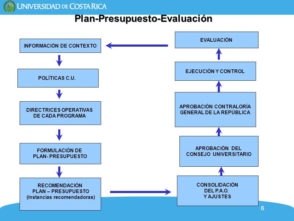 7 Proyectos para el Plan Presupuesto 2011 No.