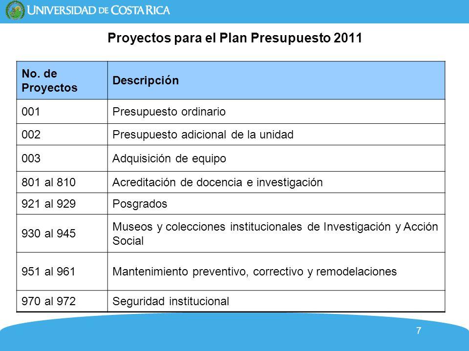 8 Objetivo general Objetivos específicos Metas Indicadores Expresión financiera del plan (cuentas de gasto) Plan Proceso formulación Plan - Presupuesto