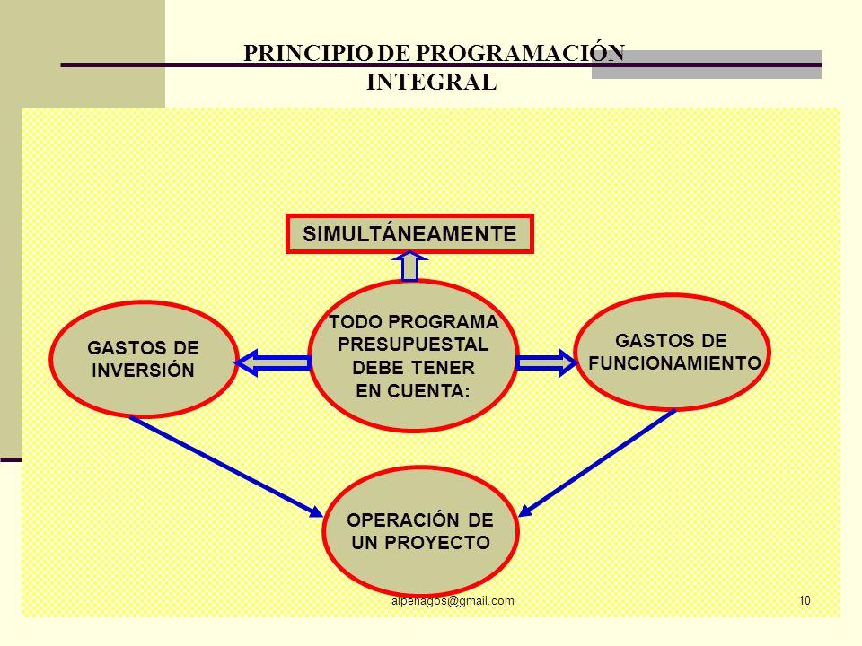 PRINCIPIO DE UNIDAD DE CAJA alpenagos@gmail.com9 LOS FONDOS PÚBLICOS INGRESARÁN SIN PREVIA DESTINACIÓN A UN FONDO COMÚN SE FINANCIA LA TOTALIDAD DEL G