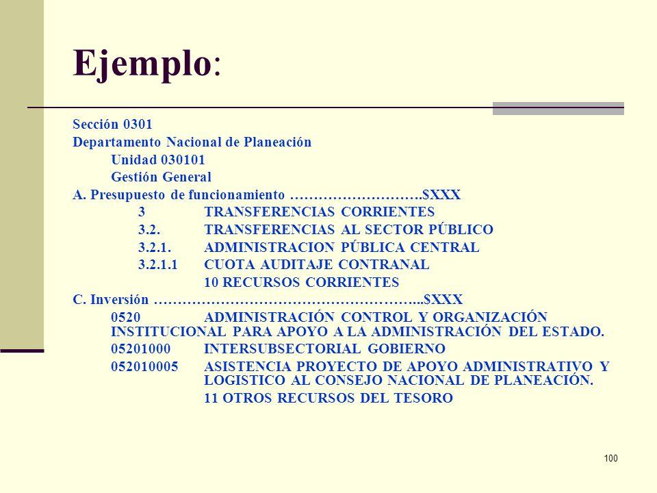 99 Detalle de desagregación del decreto de liquidación Sección 4 dígitos (nombre de la sección pptal) Unidad 6 dígitos (nombre de la unidad ejecutora)