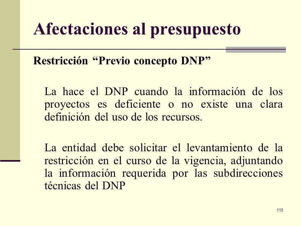 114 Afectaciones, modificaciones y autorizaciones al presupuesto - Documentos exigidos - Solicitud de la entidad dirigida a la DGPPN o a la DIFP, susc