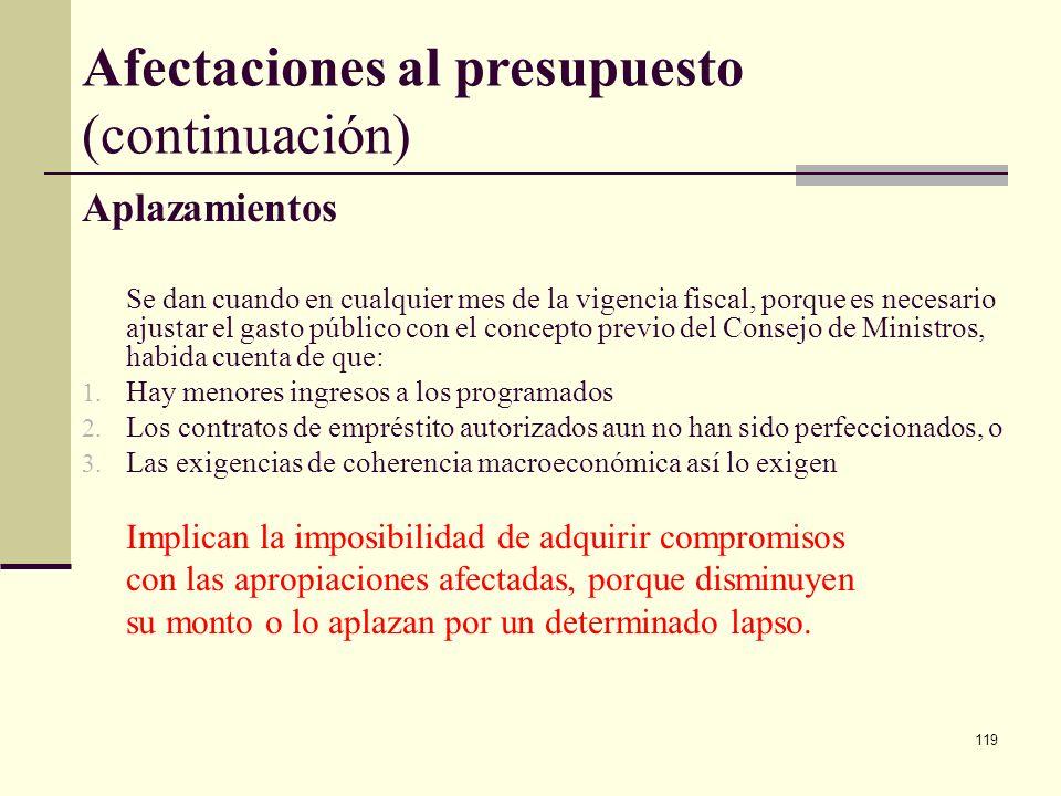 118 Afectaciones al presupuesto (continuación) Recurso 13 o 18 Apropiaciones financiadas con recursos del crédito externo, previa autorización, depend