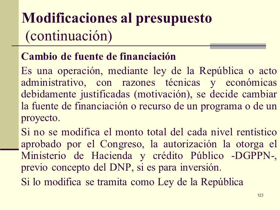 122 Modificaciones al presupuesto (Continuación) El traslado Si se realiza entre proyectos clasificados en diferentes programas o subprogramas, y/o en
