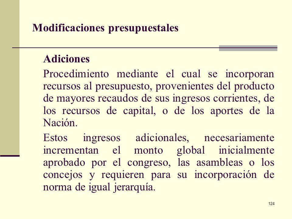 123 Modificaciones al presupuesto (continuación) Cambio de fuente de financiación Es una operación, mediante ley de la República o acto administrativo