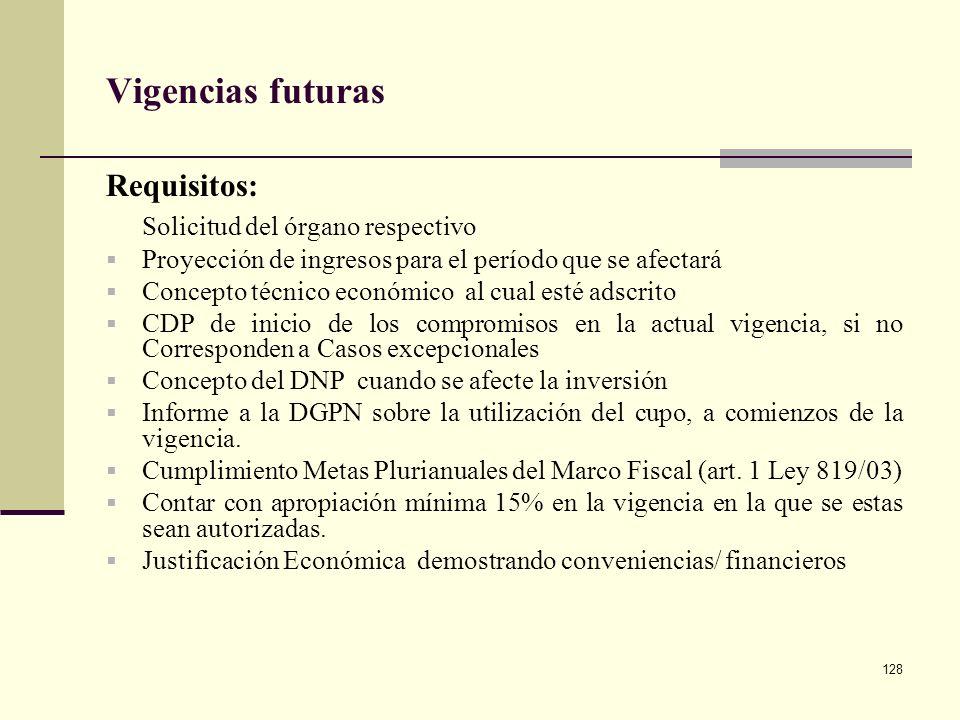 127 Autorizaciones Vigencias futuras excepcionales Autorización otorgada por parte del CONFIS, o de quien éste delegue, a una entidad, cuando requiera