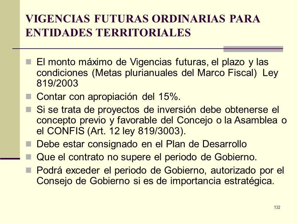 131 VIGENCIAS FUTURAS V. F. NO UTILIZADAS Caducan sin excepción el 31 de diciembre de año en la cual fueron expedidas LAS JUNTAS DIRECTIVAS O CONSEJOS
