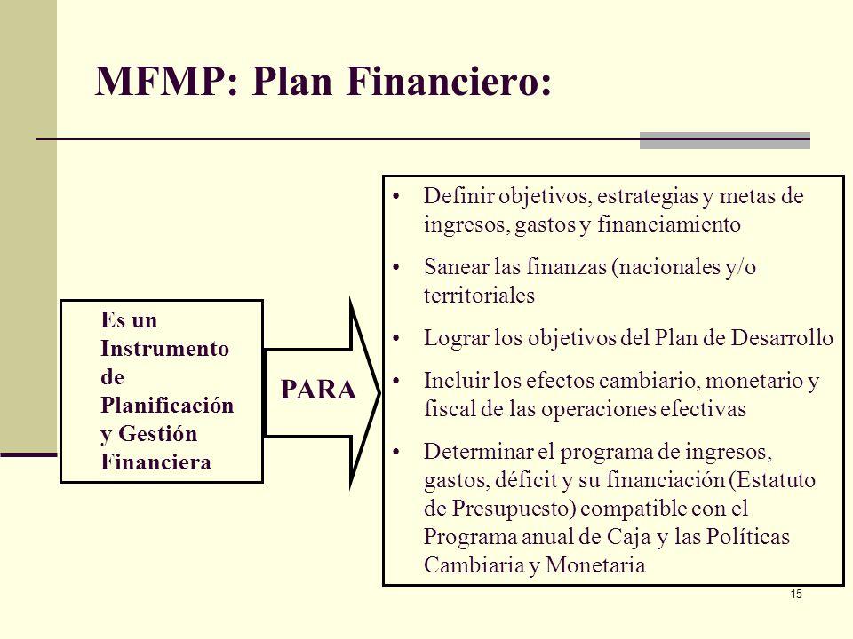 14 MARCO FISCAL DE MEDIANO PLAZO MARCO DE GASTO DE MEDIANO PLAZO RESERVAS PRESUPUESTALES