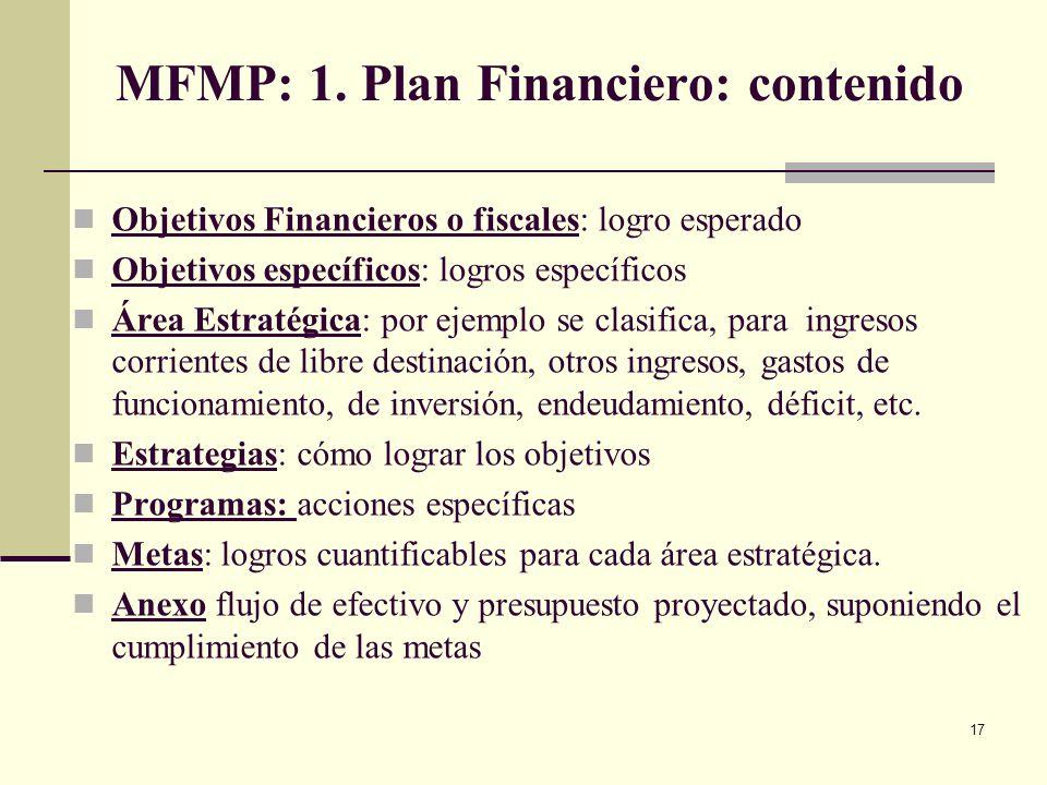 16 MFMP: 1. Plan Financiero: contenido Diagnóstico: identificar la problemática financiera, causas, oportunidades, amenazas, fortalezas, debilidades,