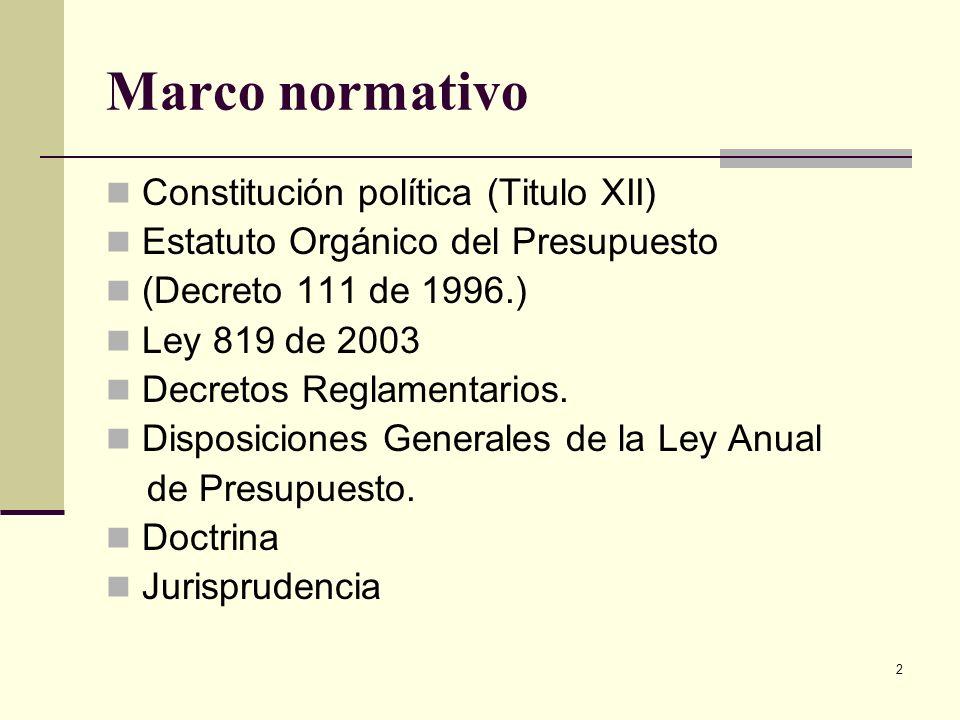 2 Marco normativo Constitución política (Titulo XII) Estatuto Orgánico del Presupuesto (Decreto 111 de 1996.) Ley 819 de 2003 Decretos Reglamentarios.