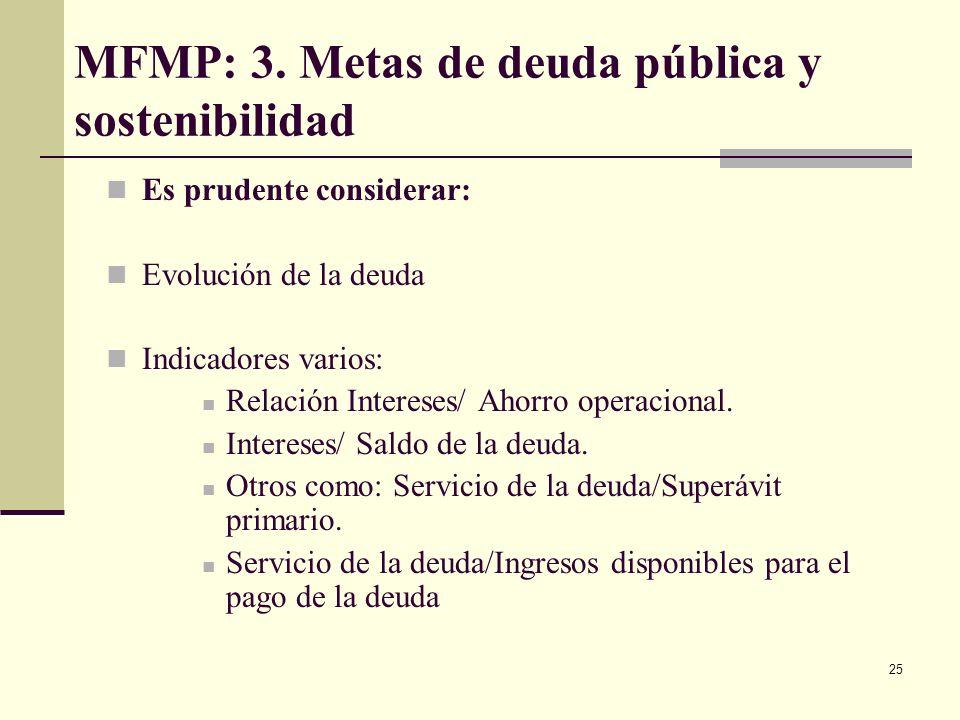 24 Cálculo de la meta Superávit primario Superávit Primario > o = Servicio de la deuda Se entiende que la deuda es sostenible si el Superávit Primario