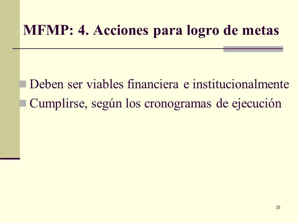 25 MFMP: 3. Metas de deuda pública y sostenibilidad Es prudente considerar: Evolución de la deuda Indicadores varios: Relación Intereses/ Ahorro opera