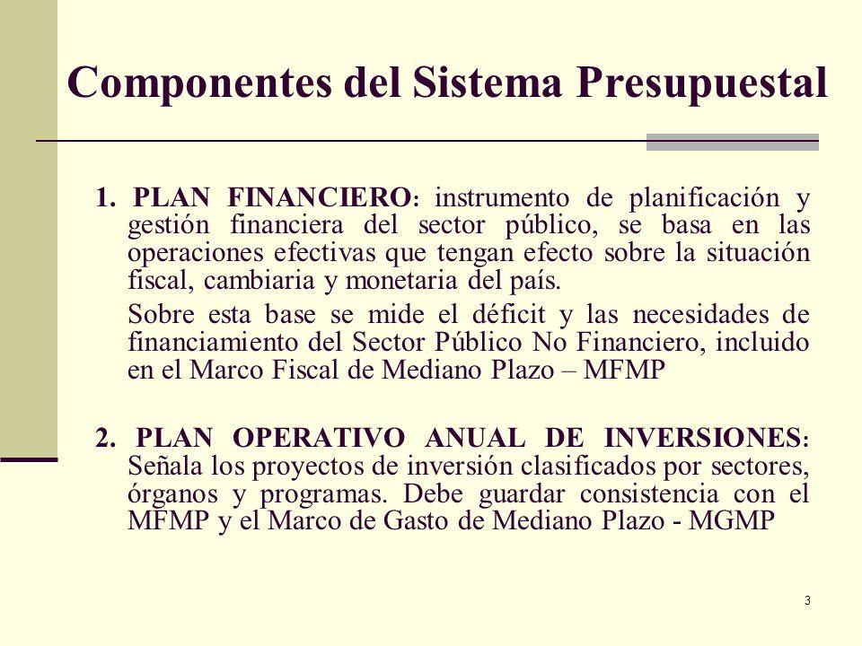 33 Componentes del Sistema Presupuestal (continuación) Marco de Gasto de Mediano Plazo (Únicamente en el orden Nacional) Proyecciones para 4 años de las principales prioridades sectoriales y los niveles máximos de gasto, distribuido por sectores y componentes de gasto del PGN.