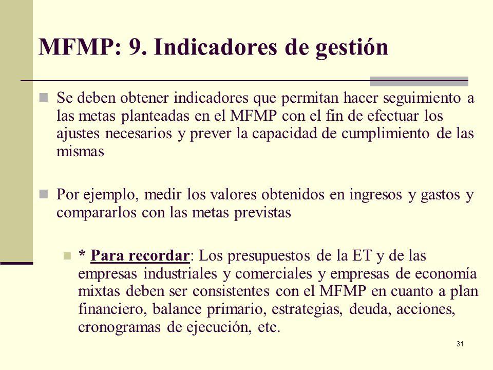 30 MFMP: 8. Costos de Leyes, ordenanzas y acuerdos Valorar monetariamente los efectos de las leyes, ordenanzas y acuerdos sancionados en la vigencia a