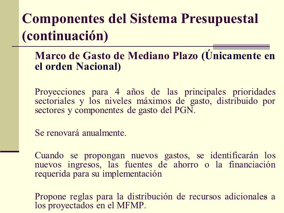 32 Documento síntesis del MFMP Con base en lo anterior se debe preparar un informe con los siguientes acápites: Plan Financiero Metas de superávit pri
