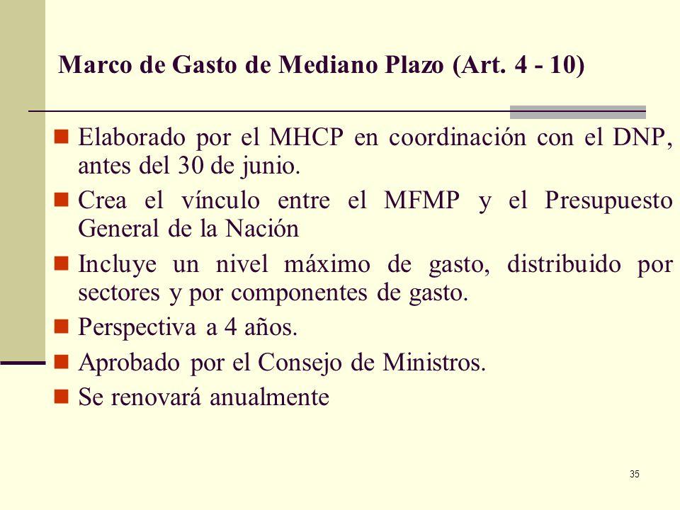 34 Marco de Gasto de Mediano Plazo (Art. 4 - 10) El MGMP fortalece la planeación y proyección del MFMP al entregar herramientas de programación, segui