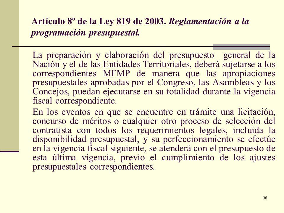 37 Limitación de las reservas presupuestales art.19 Cuando se requiera exceder la anualidad, se debe contar con la autorización del CONFIS, o de quien