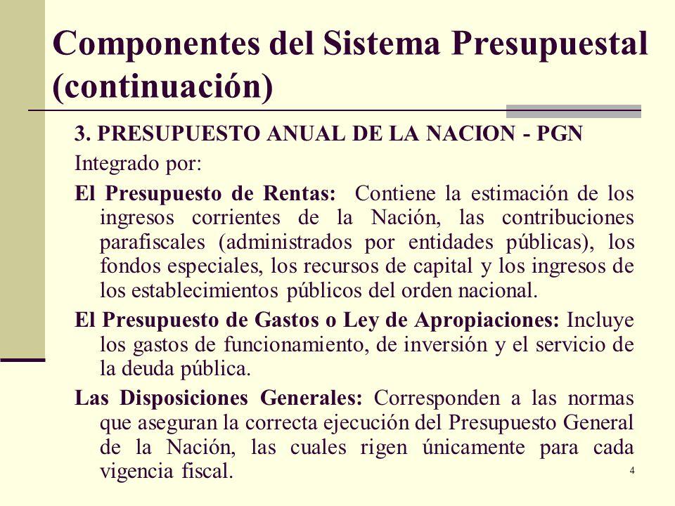 44 Régimen Presupuestal de las EICE (Art.