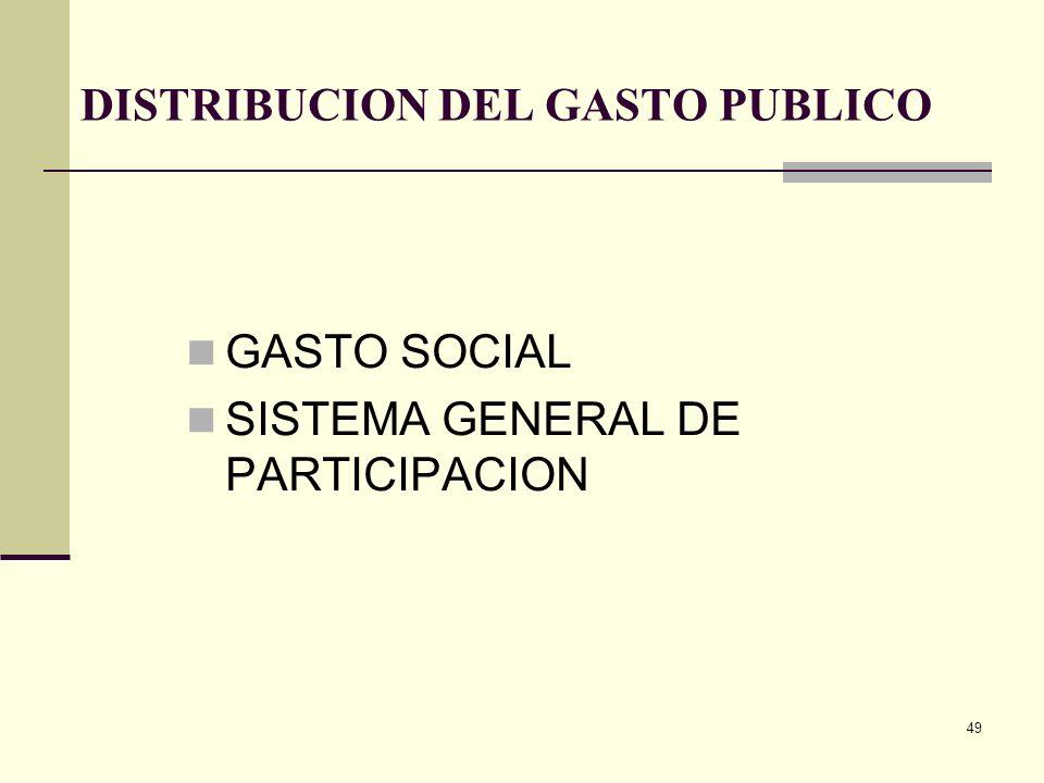 48 DEFINICION DE GASTO PUBLICO FUNCION DEL GASTO PUBLICO ASPECTOS POLITICOS DEL GASTO PUBLICO INICIATIVA EN MATERIA DE GASTO PUBLICO INICIATIVA DEL PR