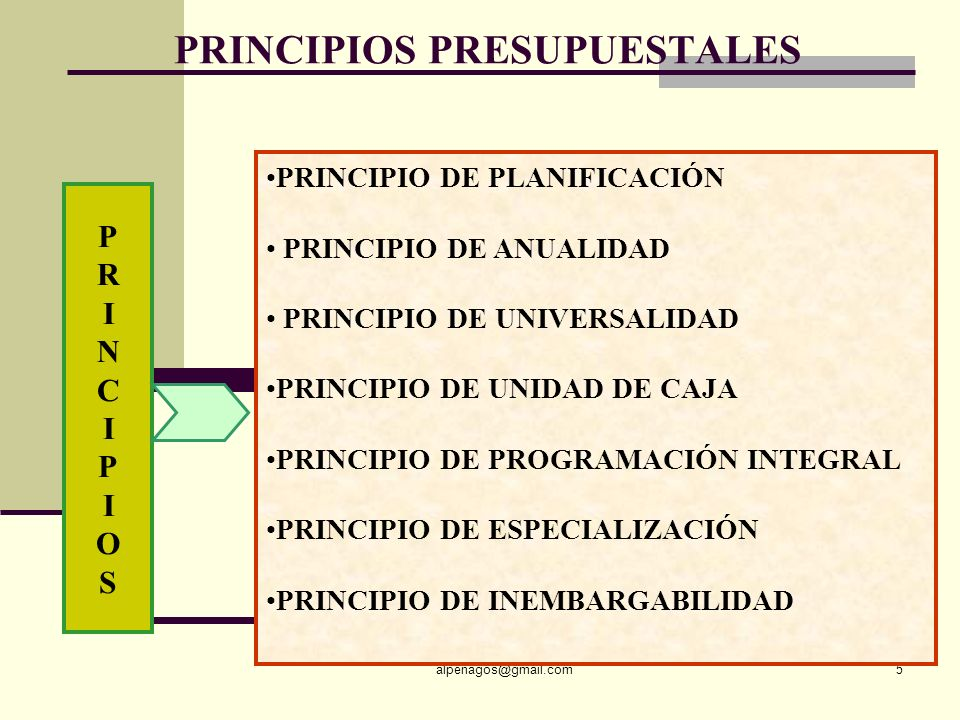 PRINCIPIOS PRESUPUESTALES alpenagos@gmail.com5 PRINCIPIOSPRINCIPIOS PRINCIPIO DE PLANIFICACIÓN PRINCIPIO DE ANUALIDAD PRINCIPIO DE UNIVERSALIDAD PRINCIPIO DE UNIDAD DE CAJA PRINCIPIO DE PROGRAMACIÓN INTEGRAL PRINCIPIO DE ESPECIALIZACIÓN PRINCIPIO DE INEMBARGABILIDAD