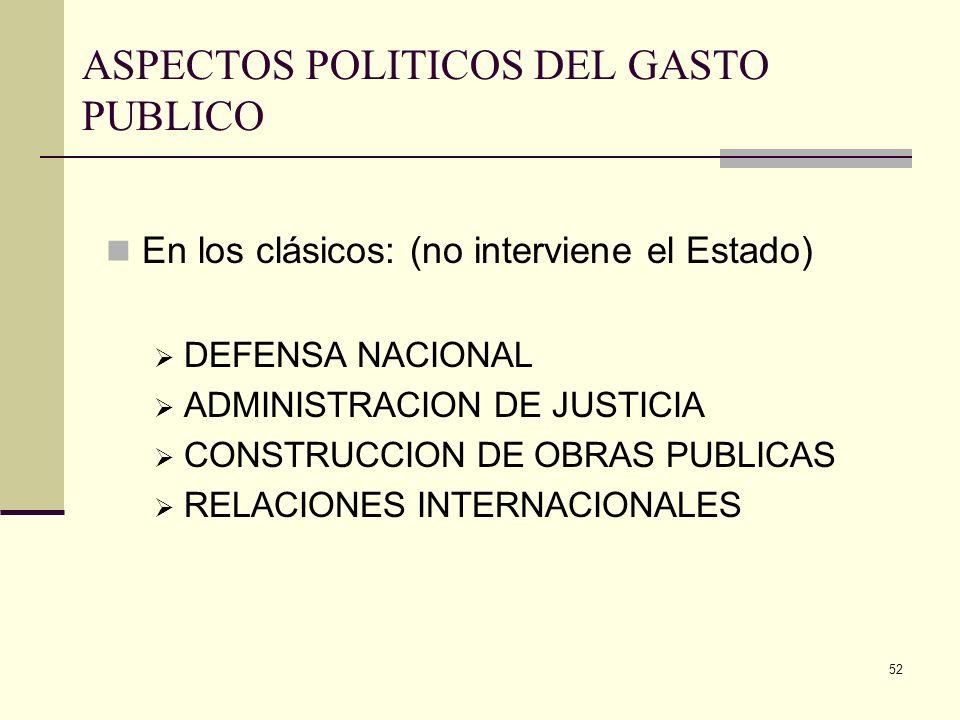 51 FUNCION DEL GASTO PUBLICO
