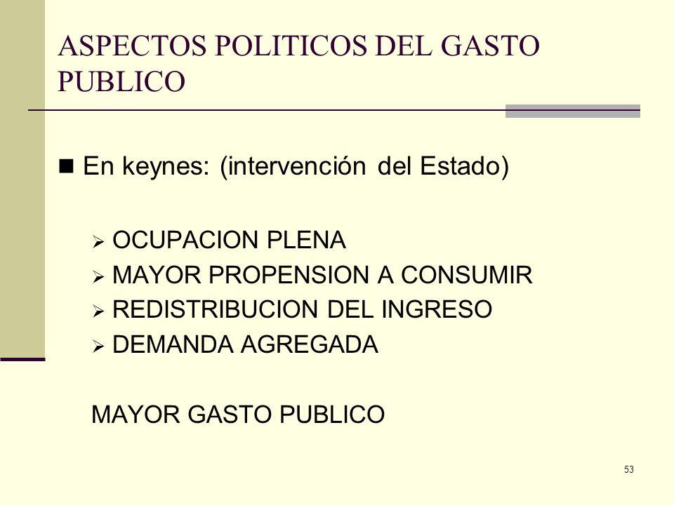 52 ASPECTOS POLITICOS DEL GASTO PUBLICO En los clásicos: (no interviene el Estado) DEFENSA NACIONAL ADMINISTRACION DE JUSTICIA CONSTRUCCION DE OBRAS P