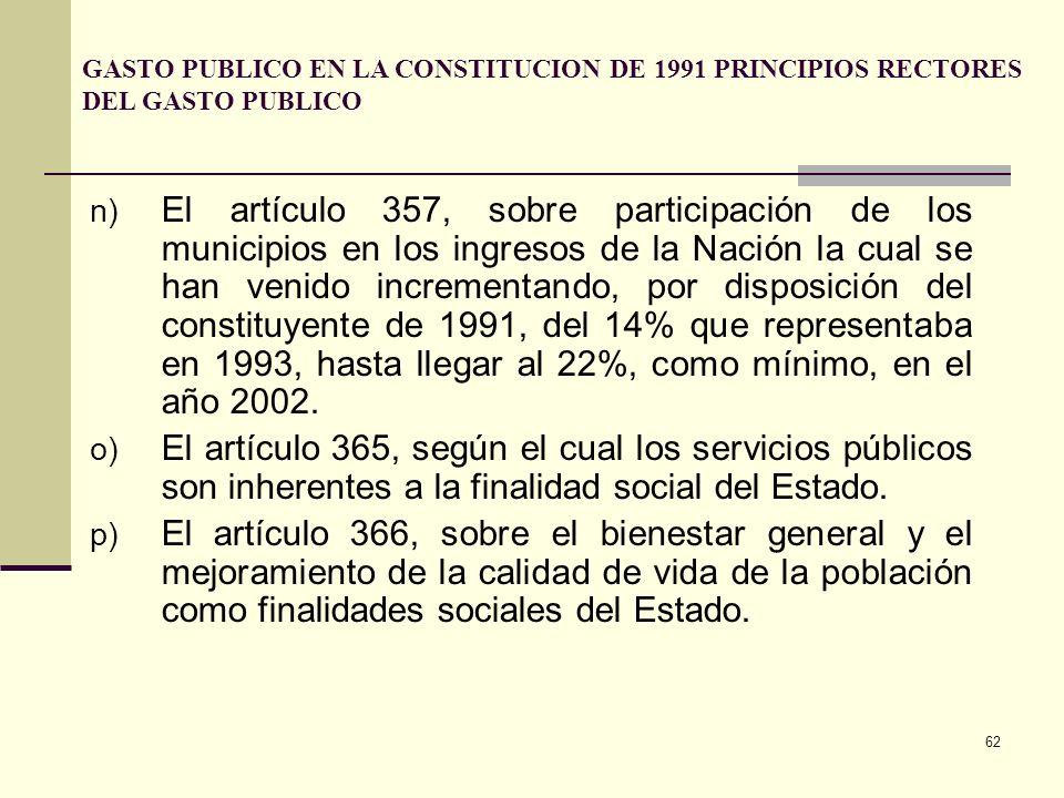 61 m) El artículo 356, sobre situado fiscal a favor de los departamentos, el distrito capital y los distritos especiales de Cartagena y Santa Marta. E
