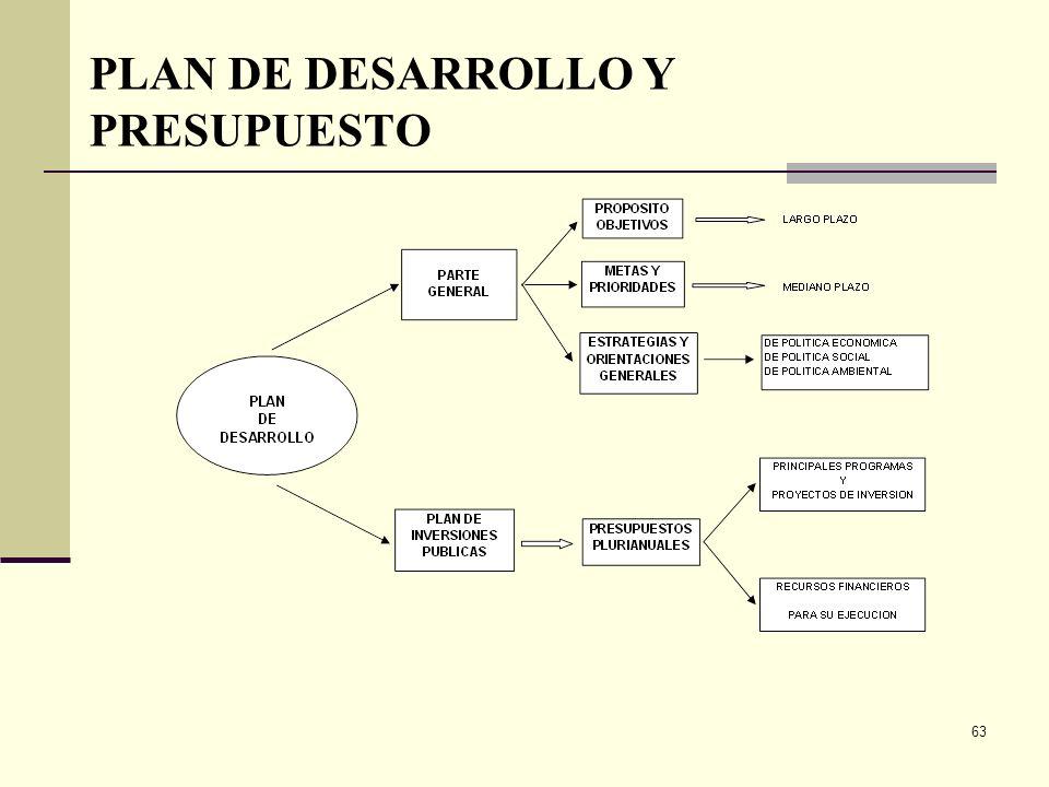 62 n) El artículo 357, sobre participación de los municipios en los ingresos de la Nación la cual se han venido incrementando, por disposición del con