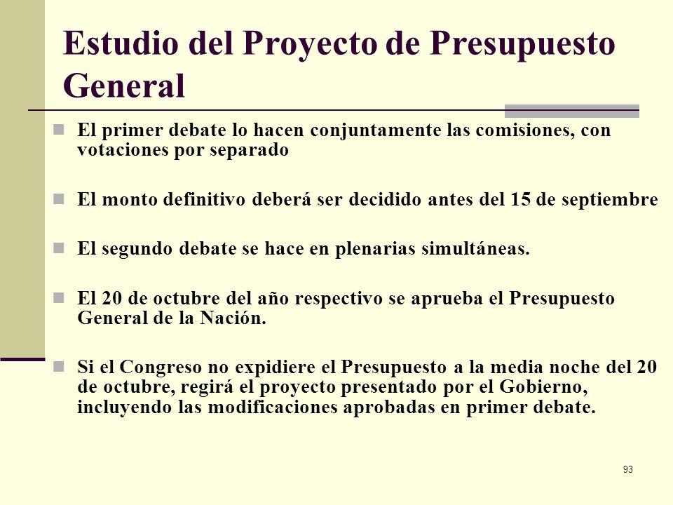 92 Quiénes pueden proponer estas modificaciones Las Entidades El Congreso de la República El Ministerio de Hacienda y Crédito Público. El Departamento