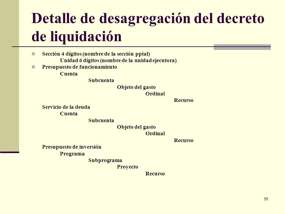 98 Liquidación del Presupuesto (Cont.) Incluye el Anexo que contiene el detalle del gasto clasificado en secciones o entidades presupuestales distingu