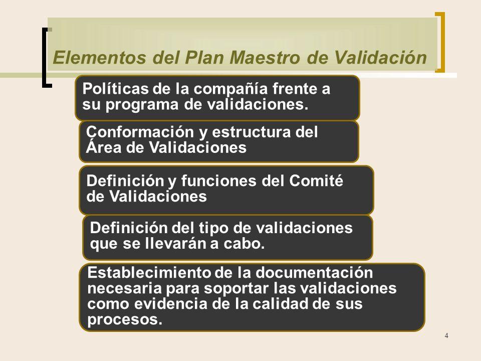 4 Elementos del Plan Maestro de Validación Establecimiento de la documentación necesaria para soportar las validaciones como evidencia de la calidad de sus procesos.