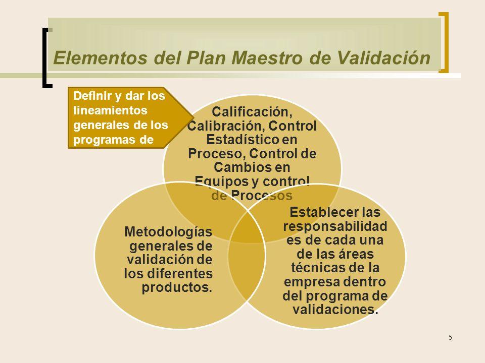 5 Elementos del Plan Maestro de Validación Calificación, Calibración, Control Estadístico en Proceso, Control de Cambios en Equipos y control de Procesos Establecer las responsabilidad es de cada una de las áreas técnicas de la empresa dentro del programa de validaciones.