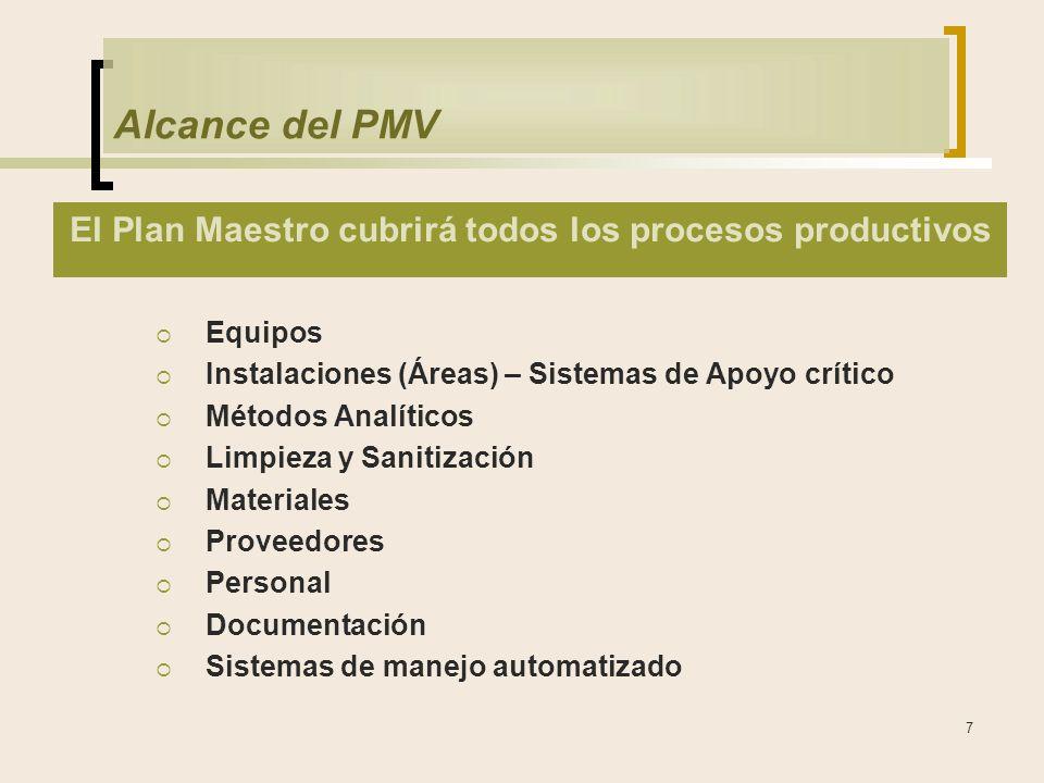 7 Alcance del PMV El Plan Maestro cubrirá todos los procesos productivos Equipos Instalaciones (Áreas) – Sistemas de Apoyo crítico Métodos Analíticos Limpieza y Sanitización Materiales Proveedores Personal Documentación Sistemas de manejo automatizado