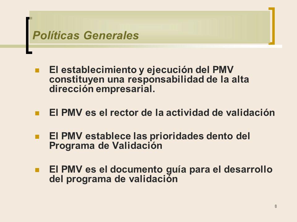 8 Políticas Generales El establecimiento y ejecución del PMV constituyen una responsabilidad de la alta dirección empresarial.