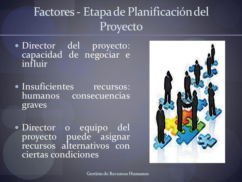 Gestión de Recursos Humanos Factores - Etapa de Planificación del Proyecto Director del proyecto: capacidad de negociar e influir Insuficientes recurs
