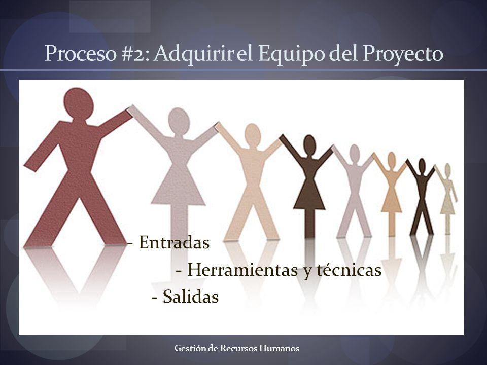 - Entradas - Herramientas y técnicas - Salidas Gestión de Recursos Humanos Proceso #2: Adquirir el Equipo del Proyecto
