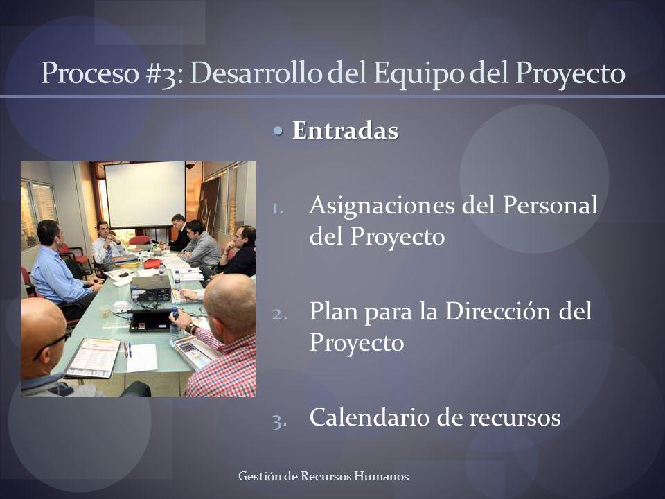 Gestión de Recursos Humanos Proceso #3: Desarrollo del Equipo del Proyecto Entradas Entradas 1. Asignaciones del Personal del Proyecto 2. Plan para la