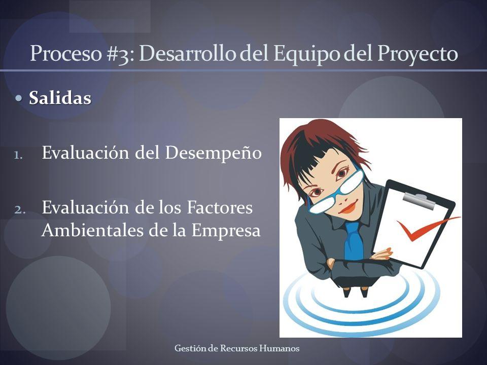 Gestión de Recursos Humanos Proceso #3: Desarrollo del Equipo del Proyecto Salidas Salidas 1. Evaluación del Desempeño 2. Evaluación de los Factores A