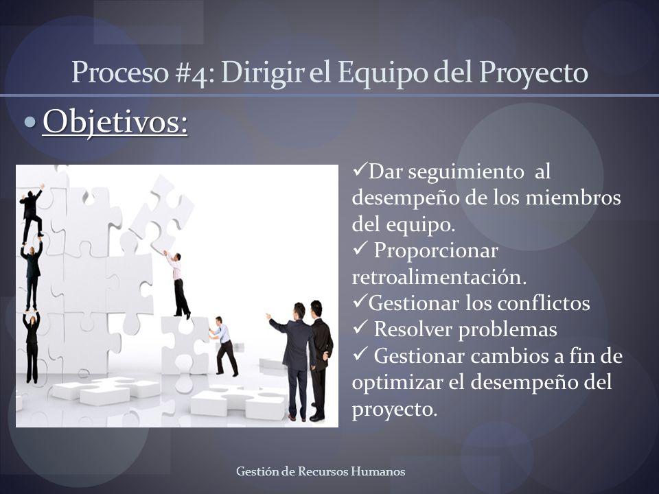 Gestión de Recursos Humanos Proceso #4: Dirigir el Equipo del Proyecto Objetivos: Objetivos: Dar seguimiento al desempeño de los miembros del equipo.