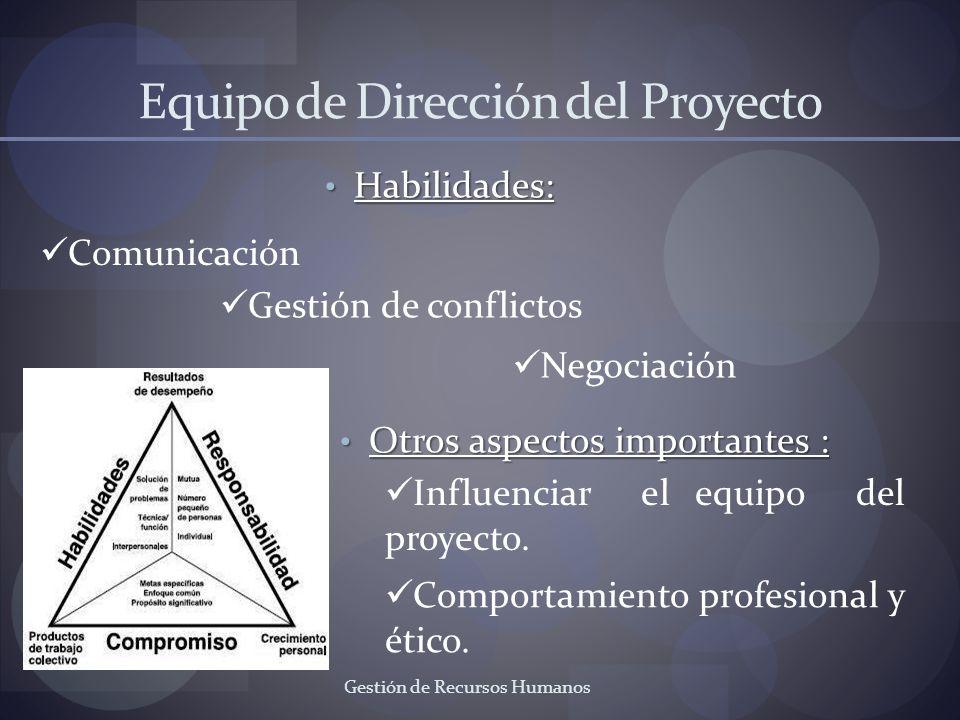 Gestión de Recursos Humanos Equipo de Dirección del Proyecto Habilidades: Habilidades: Comunicación Negociación Gestión de conflictos Otros aspectos i
