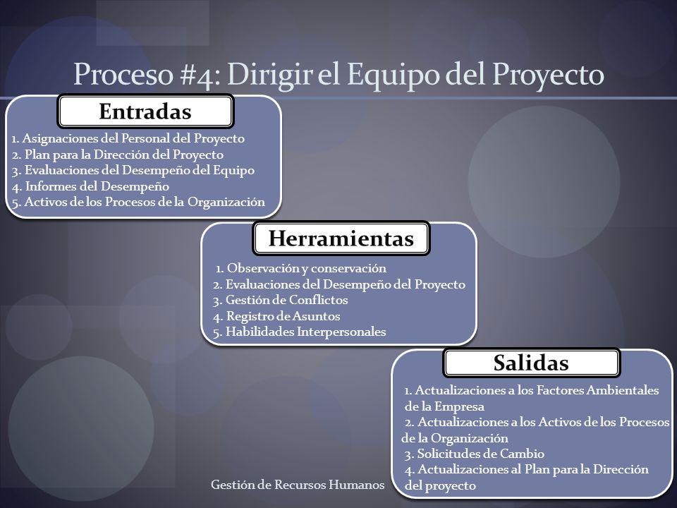 Gestión de Recursos Humanos Proceso #4: Dirigir el Equipo del Proyecto Entradas 1. Asignaciones del Personal del Proyecto 2. Plan para la Dirección de