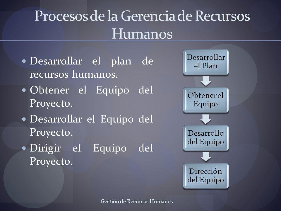Procesos de la Gerencia de Recursos Humanos Desarrollar el plan de recursos humanos. Obtener el Equipo del Proyecto. Desarrollar el Equipo del Proyect