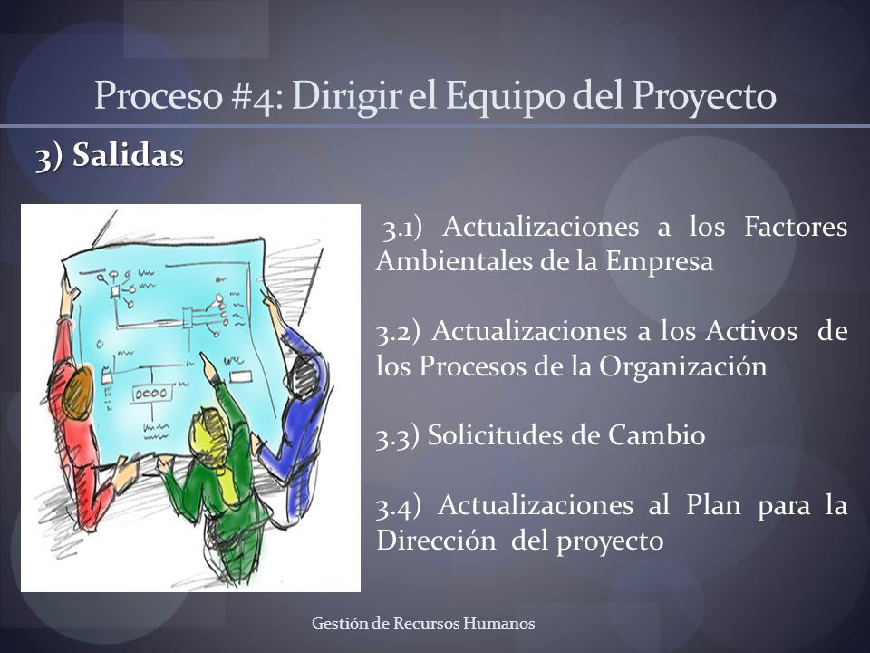 Gestión de Recursos Humanos Proceso #4: Dirigir el Equipo del Proyecto 3) Salidas 3.1) Actualizaciones a los Factores Ambientales de la Empresa 3.2) A