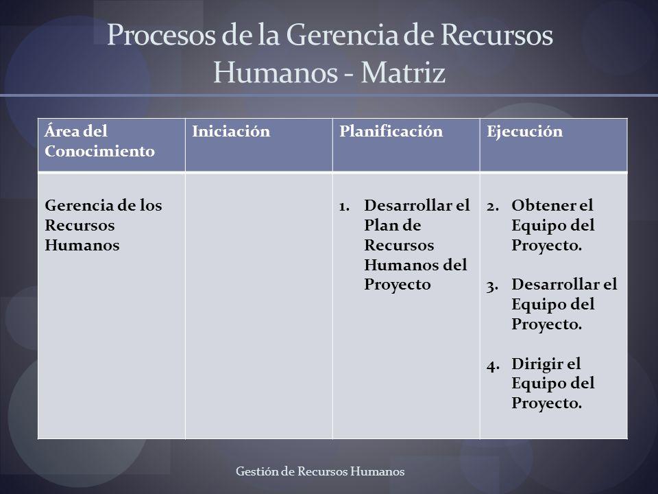 Gestión de Recursos Humanos Procesos de la Gerencia de Recursos Humanos - Matriz Área del Conocimiento IniciaciónPlanificaciónEjecución Gerencia de lo