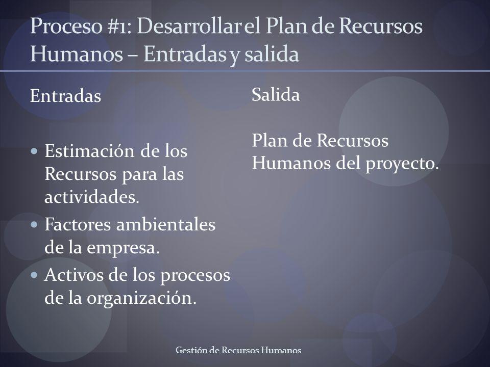 Gestión de Recursos Humanos Proceso #1: Desarrollar el Plan de Recursos Humanos – Entradas y salida Entradas Estimación de los Recursos para las activ
