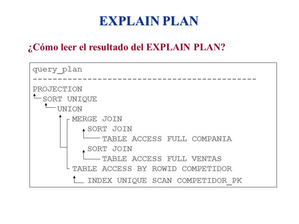 EXPLAIN PLAN ¿Cómo leer el resultado del EXPLAIN PLAN? query_plan --------------------------------------------- PROJECTION SORT UNIQUE UNION MERGE JOI