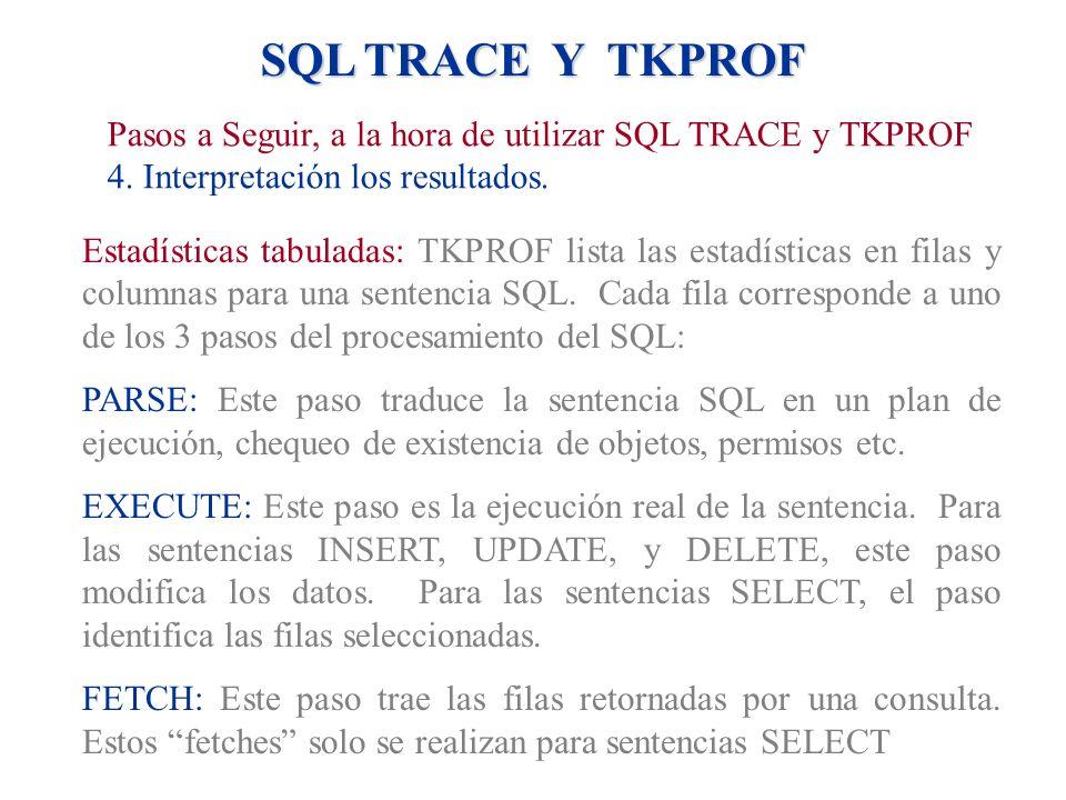 SQL TRACE Y TKPROF Pasos a Seguir, a la hora de utilizar SQL TRACE y TKPROF 4. Interpretación los resultados. Estadísticas tabuladas: TKPROF lista las